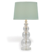 Alessandra Lamp --seafoam Green Shade